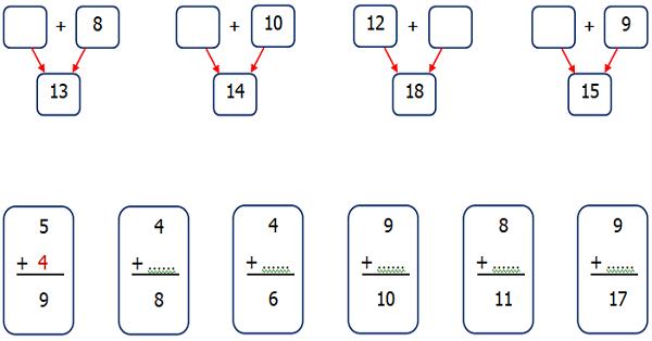 1.Sınıf Matematik Toplama İşleminde Verilmeyen Toplananı Bulma Etkinliği