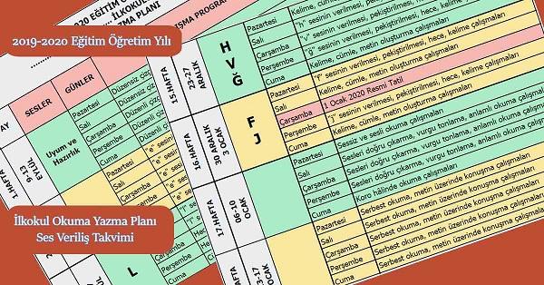 2019-2020 Yılı 1.Sınıf İlkokuma Okuma Yazma Planı - Ses Veriliş Takvimi