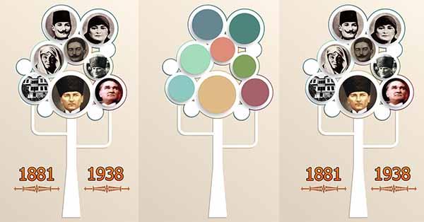 Ailesiyle birlikte Atatürk ağacı afişi - boş şablonlu