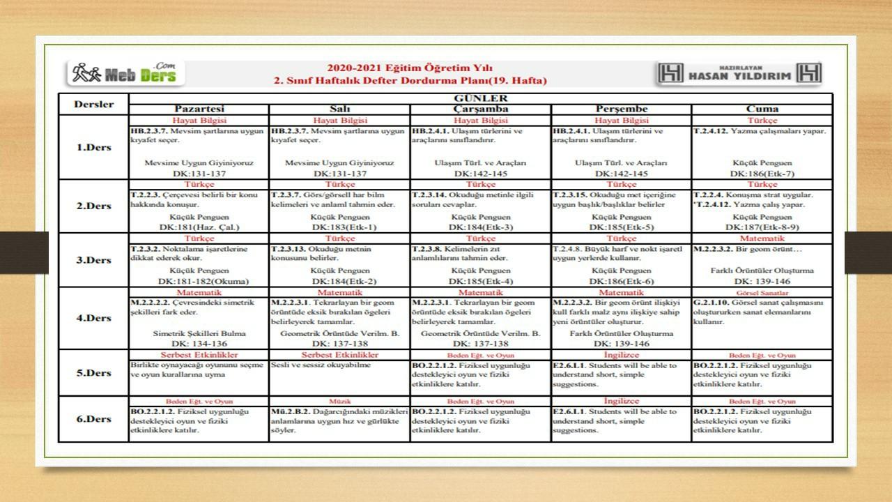 2.Sınıf 19.Hafta(22-26 Şubat) Defter Dolum Planı