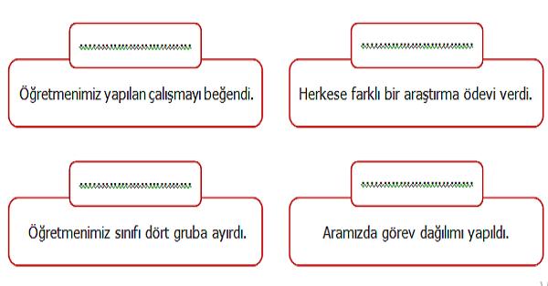 4.Sınıf Türkçe Olayları Oluş Sırasına Göre Sıralama Etkinliği 2