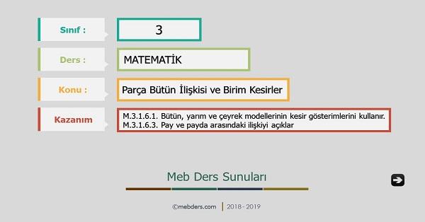 3.Sınıf Matematik Parça Bütün İlişkisi ve Birim Kesirler Sunusu