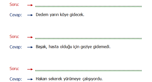 2.Sınıf Türkçe Soru Cümleleri (mi soru eki) Etkinliği 2