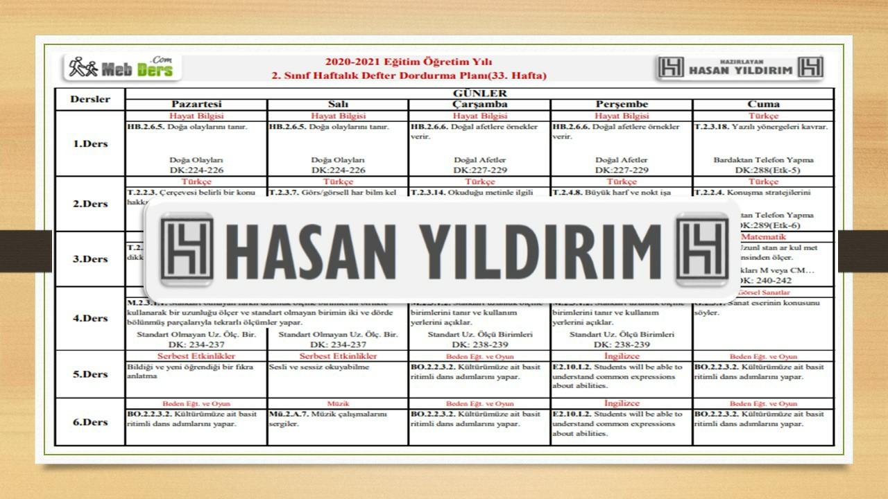 2.Sınıf 33.Hafta(31 Mayıs-4 Haziran) Defter Dolum Planı