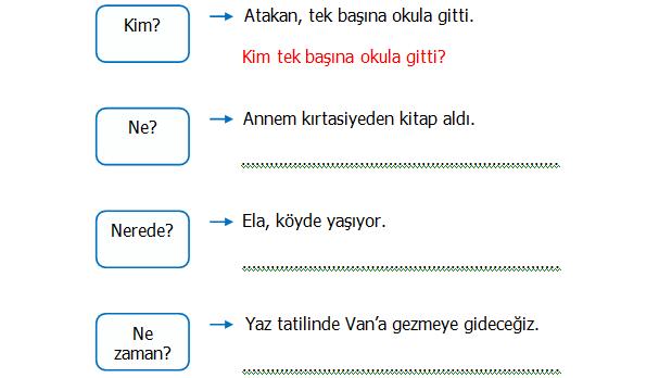 2.Sınıf Türkçe Soru Cümleleri (mi soru eki) Etkinliği 1
