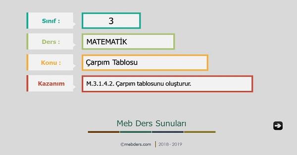 3.Sınıf Matematik Çarpım Tablosu Sunusu