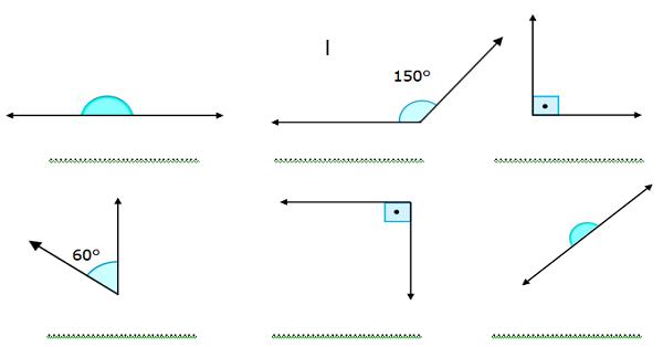 4 Sinif Matematik Acilari Standart Aci Olcme Araclariyla Olcme