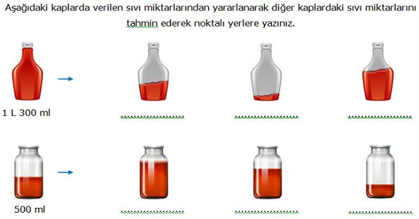 4.Sınıf Matematik Sıvı Ölçme (Bir Kaptaki Sıvı Miktarını Tahmin Etme) Etkinliği