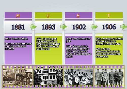 Resimlerle Atatürk Kronolojisi