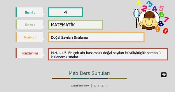 4.Sınıf Matematik Doğal Sayıları Sıralama Sunusu