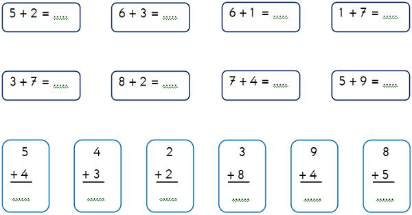 1.Sınıf Matematik Toplama İşlemi Etkinliği 1