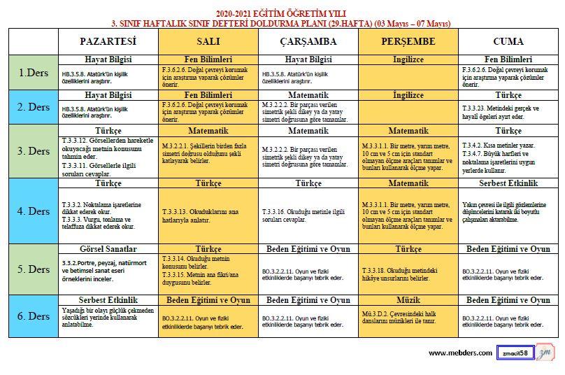 3.Sınıf 29.Hafta(3-7 Mayıs) Defter Dolum Planı