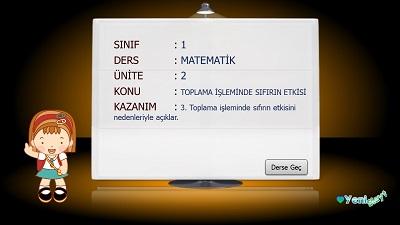 1.Sınıf Matematik Toplama İşleminde Sıfırın Etkisi Sunusu