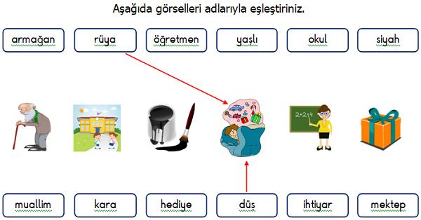 1 Sinif Turkce Es Anlamli Kelimeler Etkinligi Meb Ders