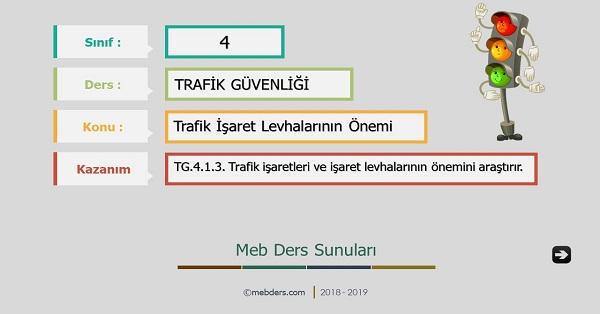 4 Sinif Trafik Guvenligi Trafik Isaret Levhalarinin Onemi Sunusu
