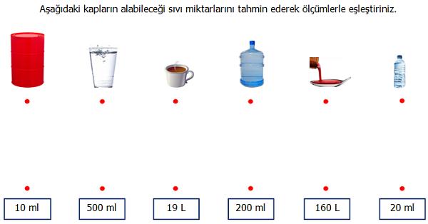 4.Sınıf Matematik Sıvı Ölçme (Mililitrenin Kullanıldığı Yerler) Etkinliği