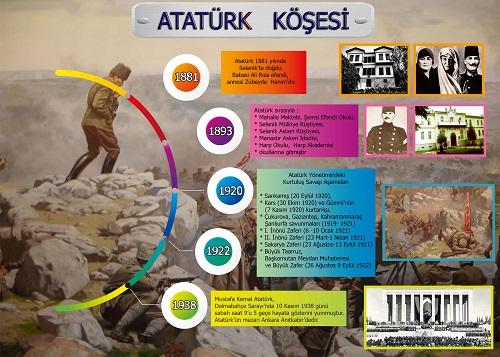 70x50 cm Kurtuluş Savaşı Temalı Atatürk Köşesi Afişi