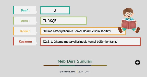 2.Sınıf Türkçe Okuma Materyallerinin Temel Bölümlerinin Tanıtımı Sunusu