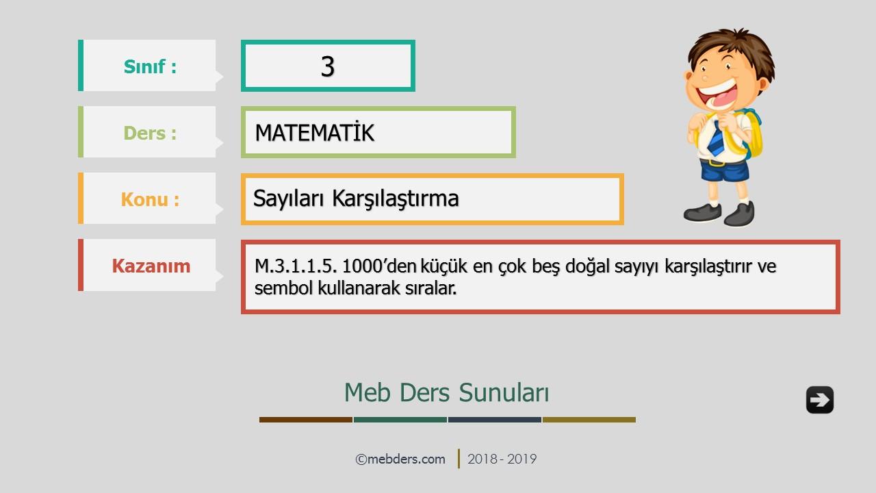 3.Sınıf Matematik Sayıları Karşılaştırma Sunusu