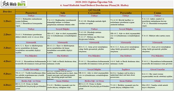 4.Sınıf 28.Hafta (26 - 30 Nisan) Sınıf Defteri Doldurma Planı