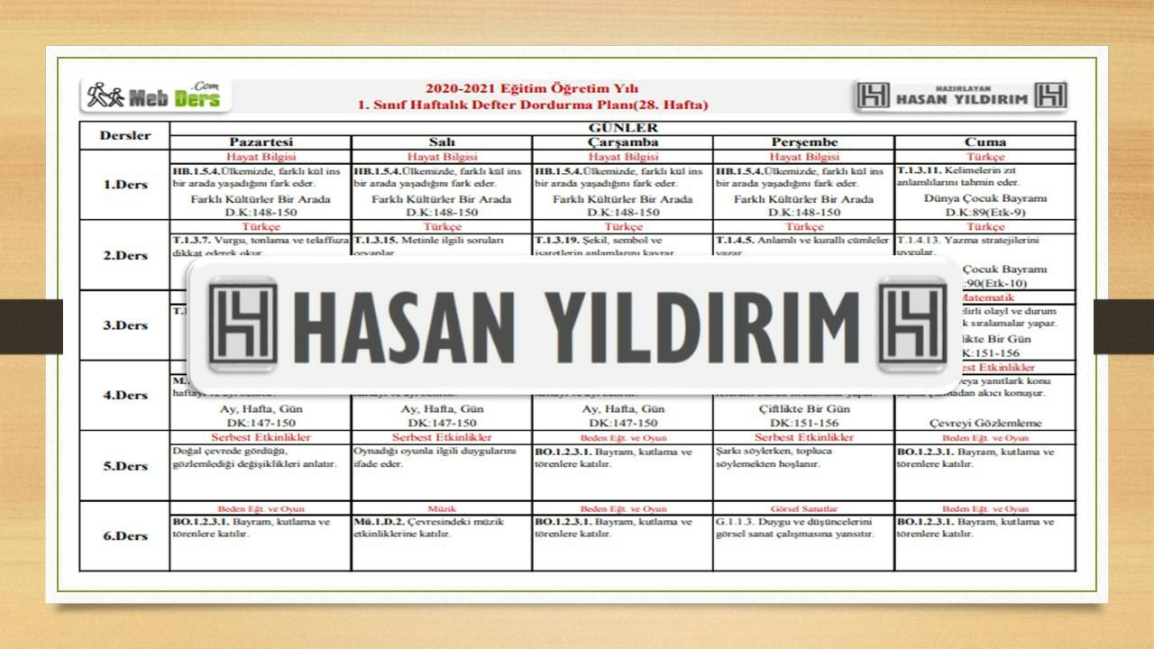 1.Sınıf 28.Hafta(26-30 Nisan) Defter Dolum Planı